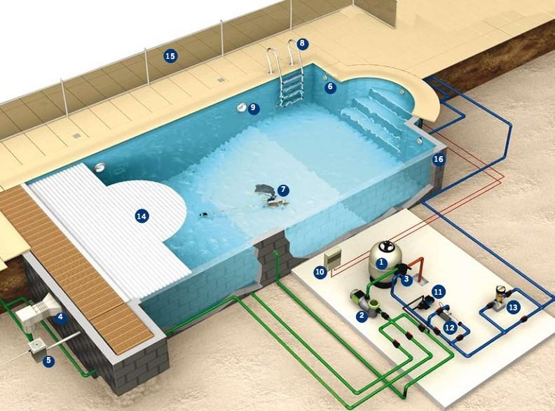 别墅游泳池设计方案